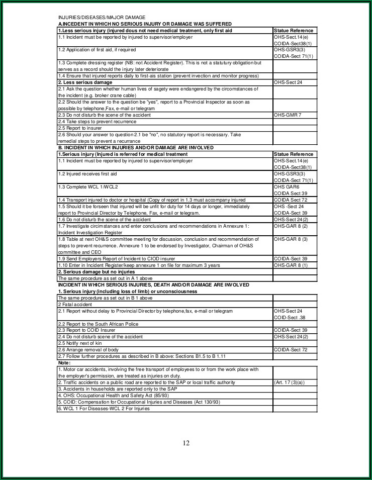Occupational Health And Safety Act Audit Checklist