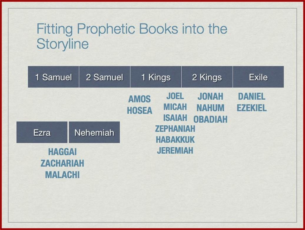 Old Testament Prophets Chronological Order
