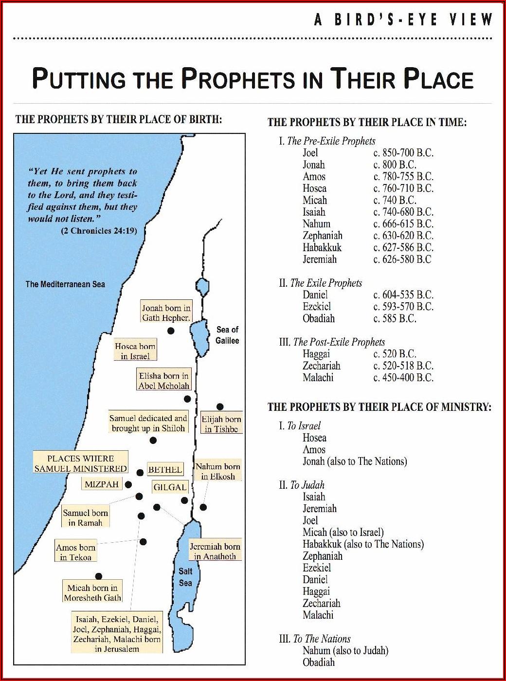 Old Testament Prophets Timeline Pdf