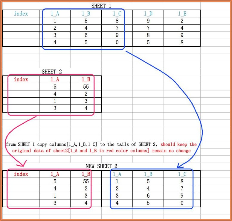 Python Excel Copy Sheet To Another Workbook Pandas