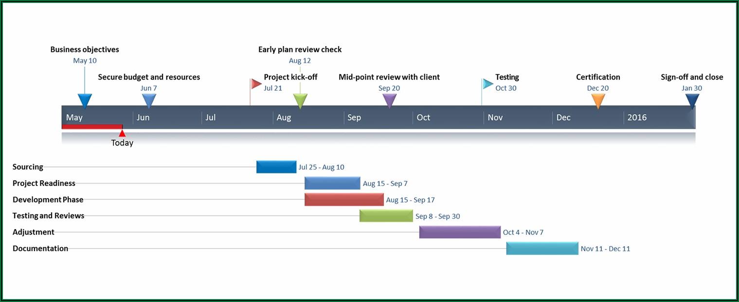 Spreadsheet Gantt Chart Template