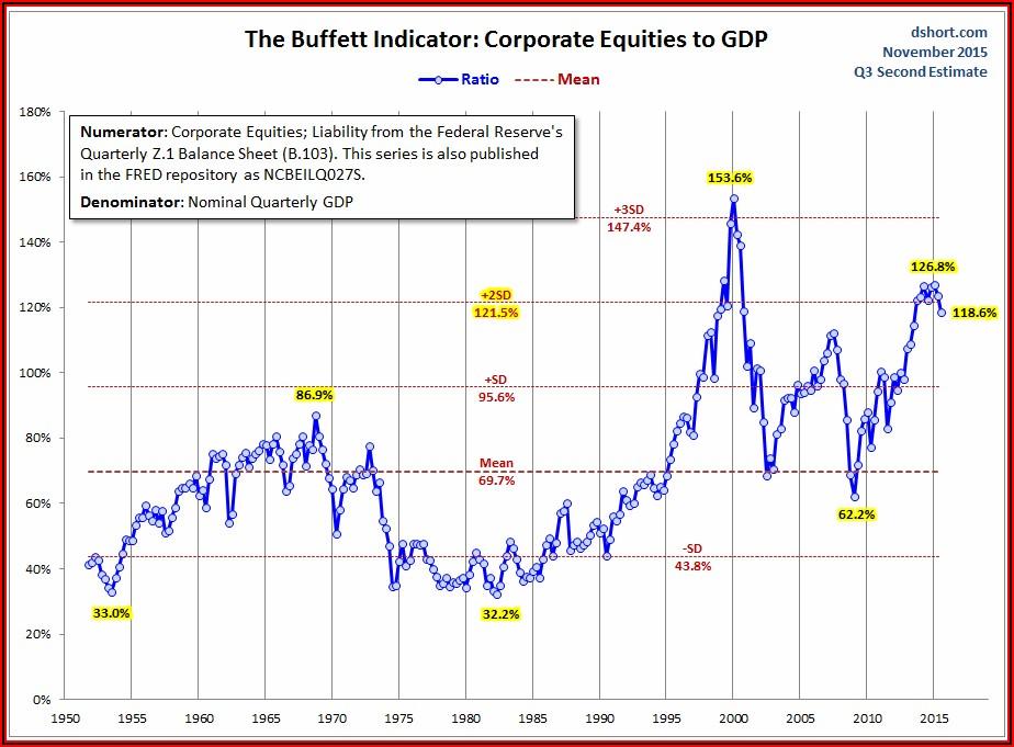 Stock Market Crashes Timeline Australia