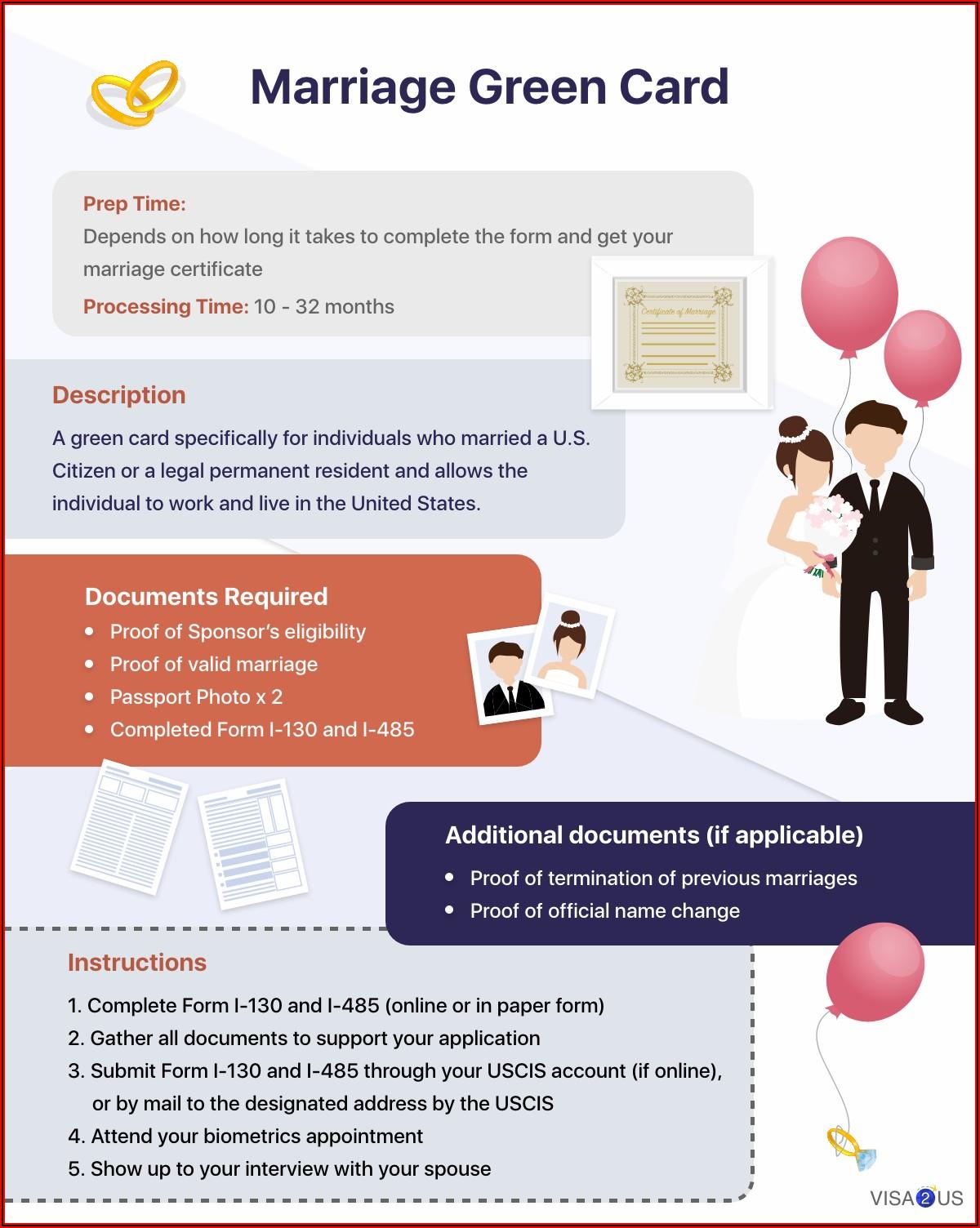 Uscis Green Card Through Marriage Timeline