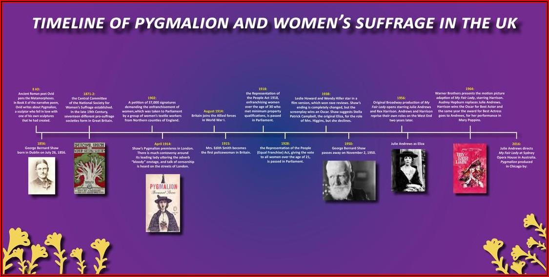 Women's Suffrage Timeline