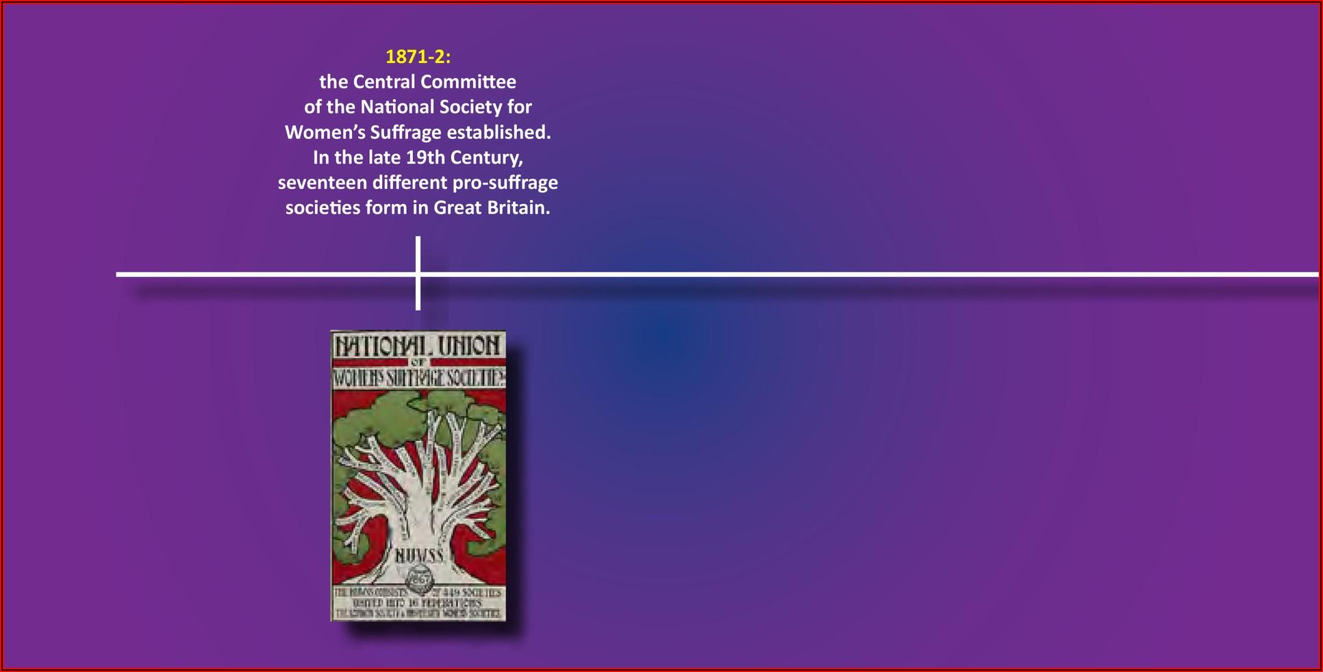 Women's Suffrage Uk Timeline