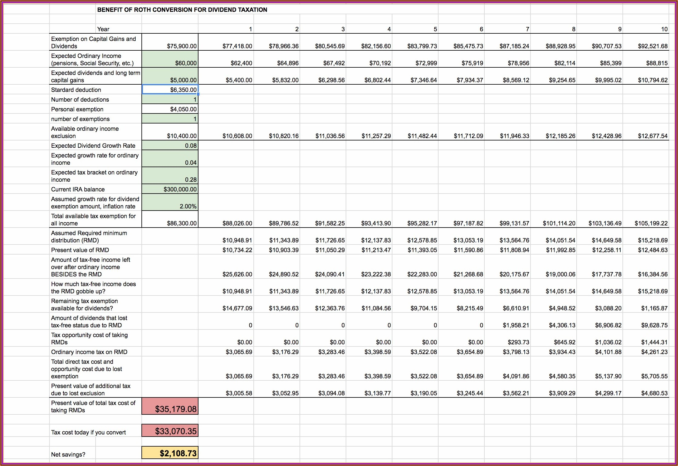 Worksheet For Capital Gains And Losses