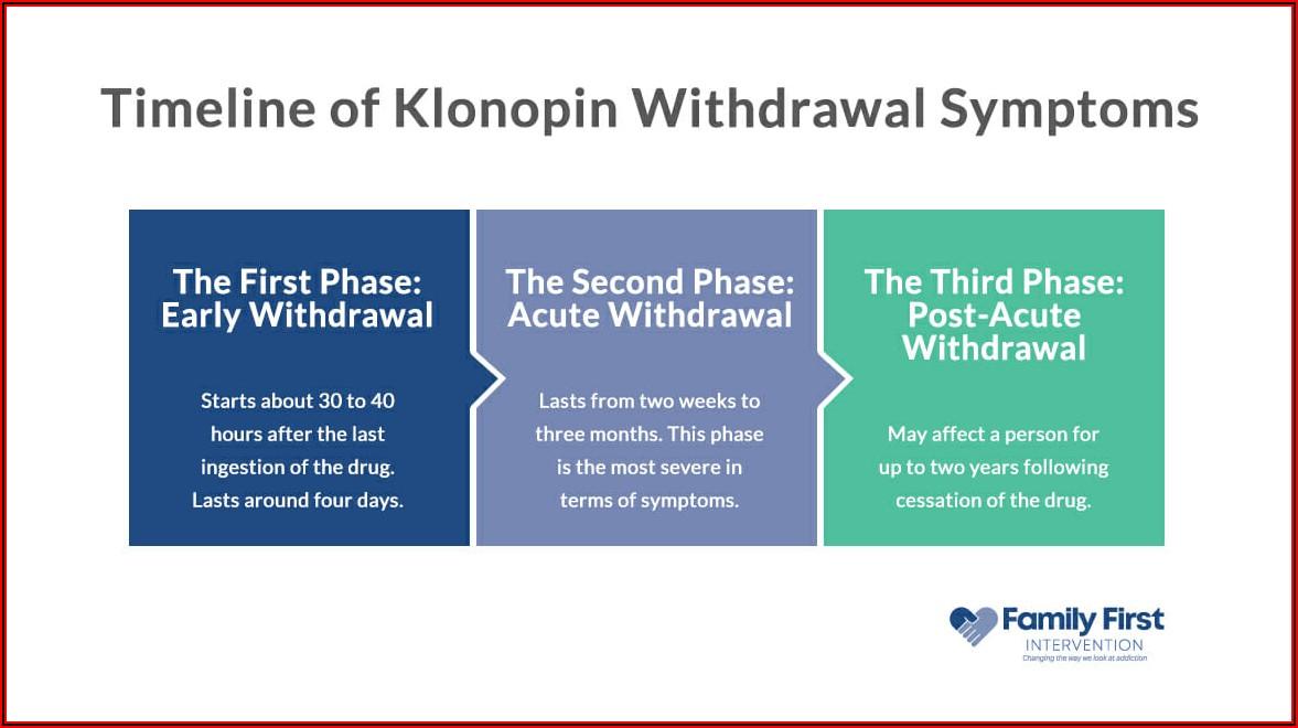 Xanax Withdrawal Seizure Timeline