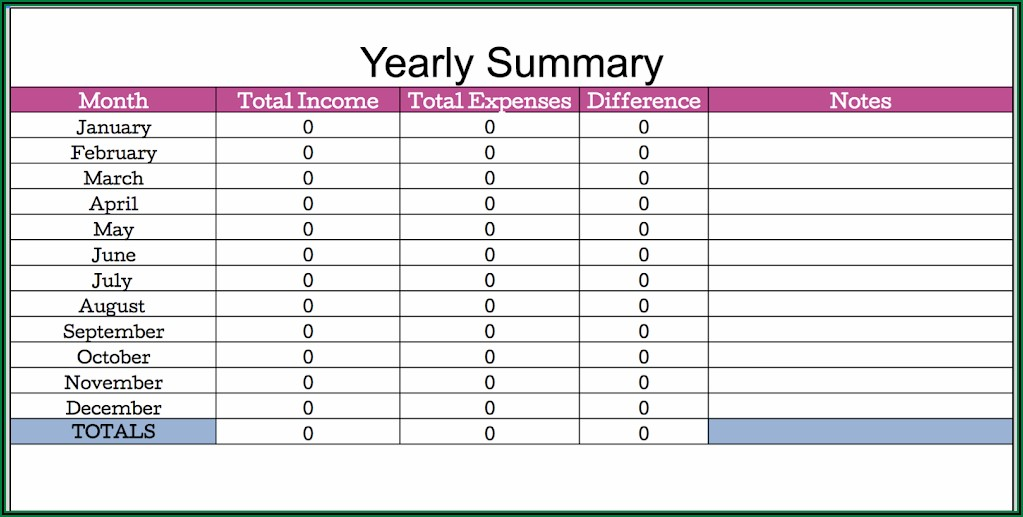 Yearly Household Budget Template
