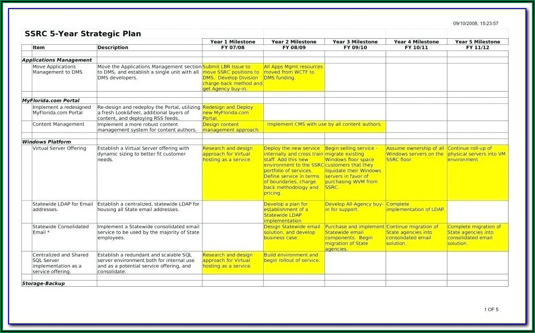 Yearly Sales Business Plan Template