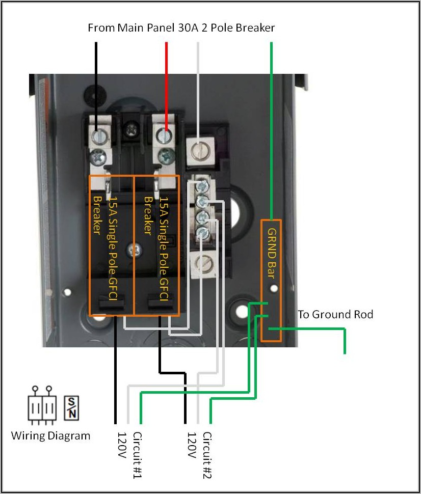 110 Sub Panel Wiring Diagram