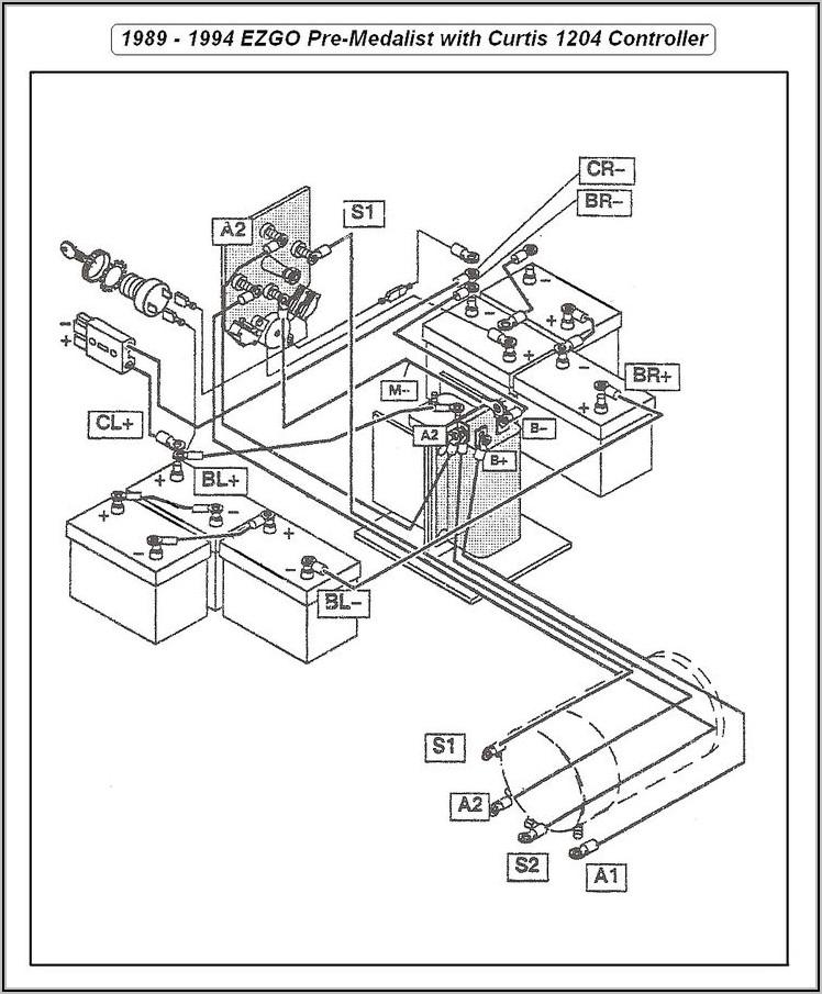 1990 Club Car 36 Volt Wiring Diagram