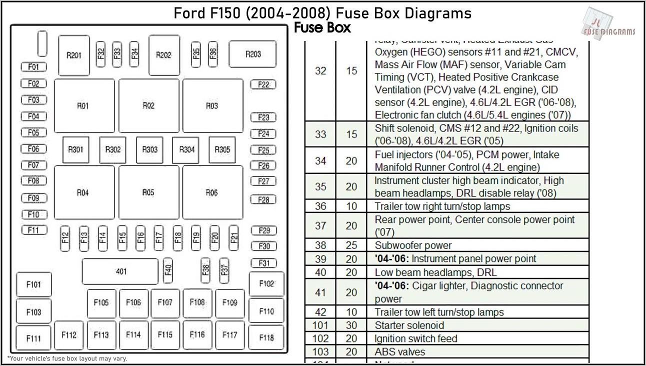 2005 Ford F150 5.4 Fuse Box Diagram