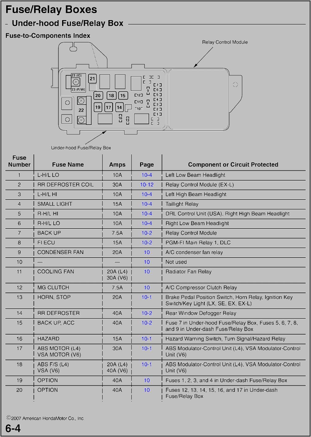 2005 Ford F150 Fuse Box Diagram Under Hood