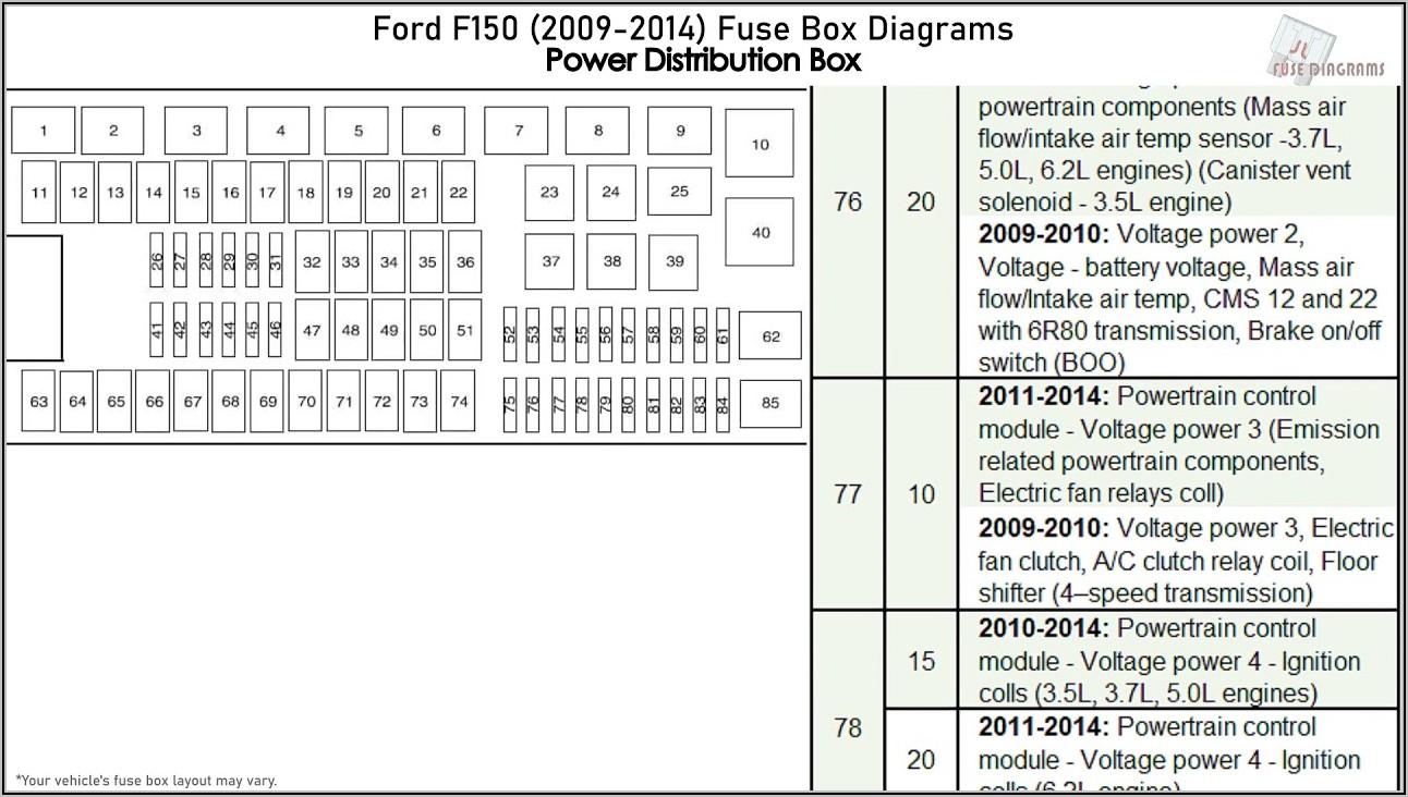 2005 Ford F150 Interior Fuse Box Diagram