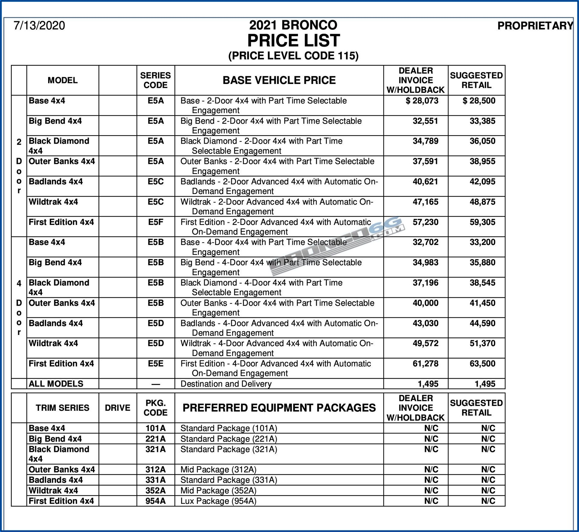 2020 Ford Explorer St Dealer Invoice