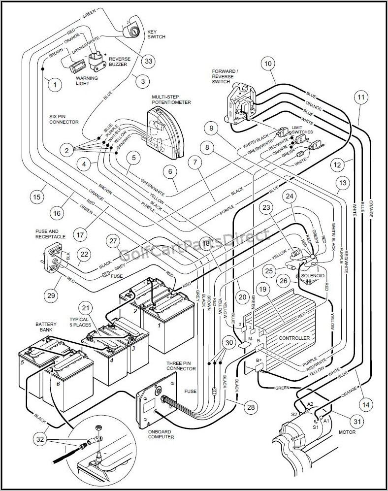 48v Club Car Wiring Diagram 48 Volt
