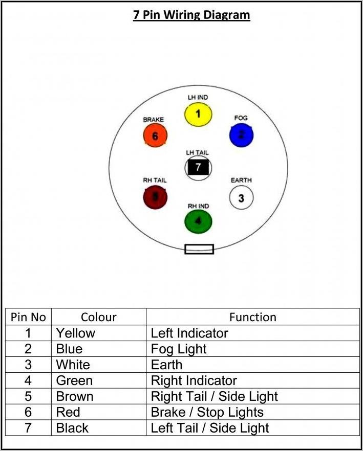 7 Pin Trailer Plug Wiring Diagram Chevy