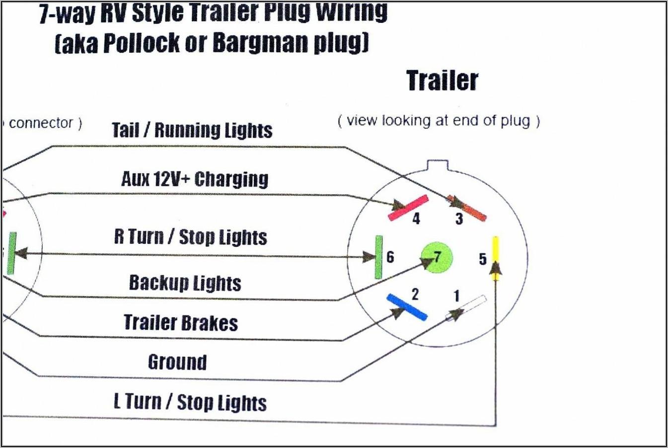 7 Way Trailer Plug Wiring Diagram Ford F350