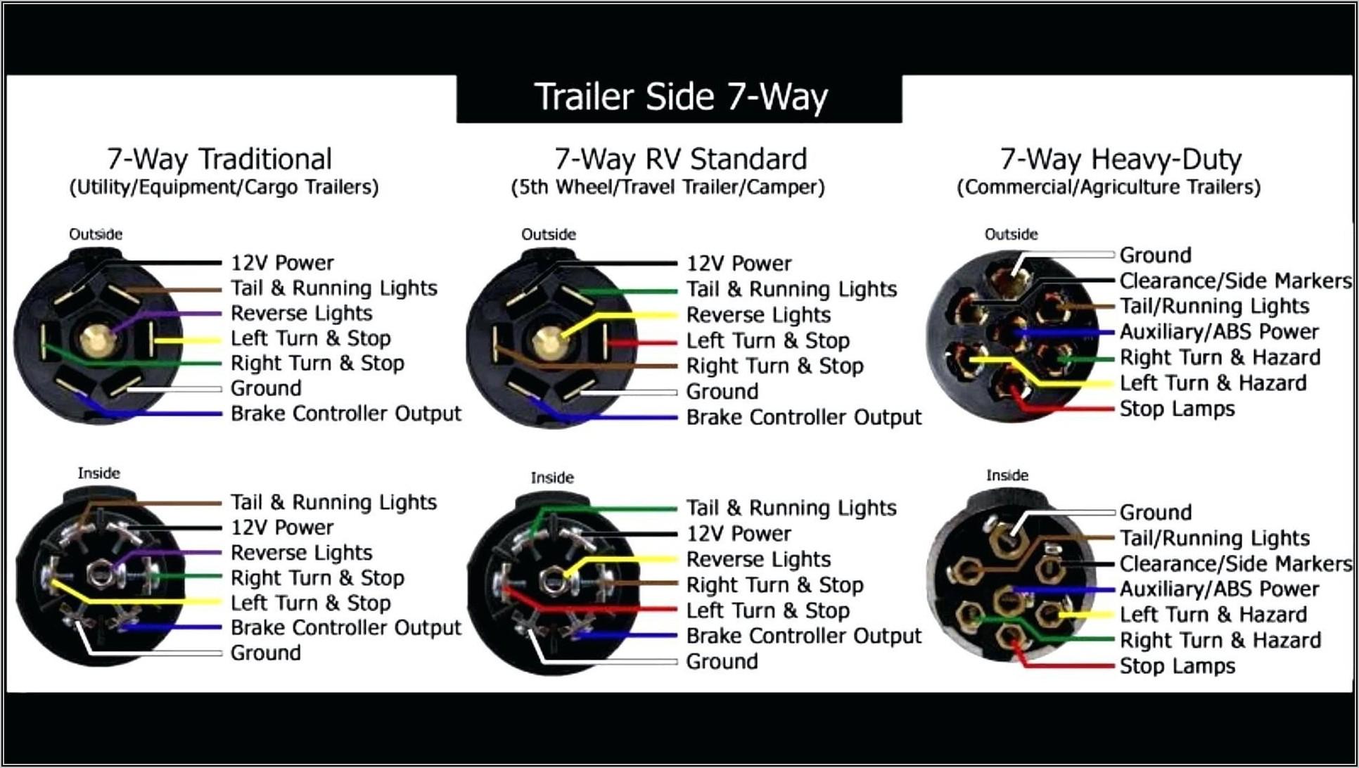 7 Way Trailer Plug Wiring Diagram Ram