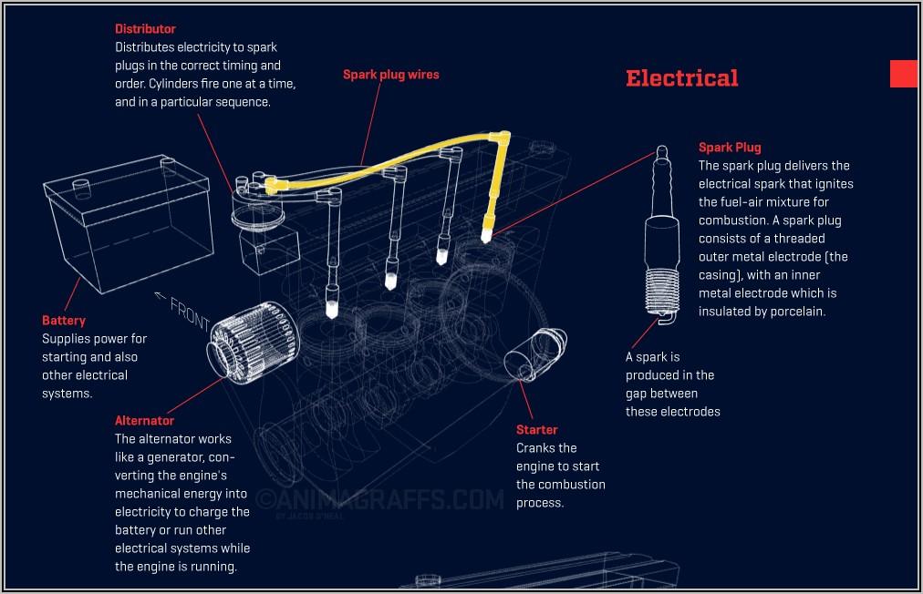 Basic Car Engine Wiring Diagram