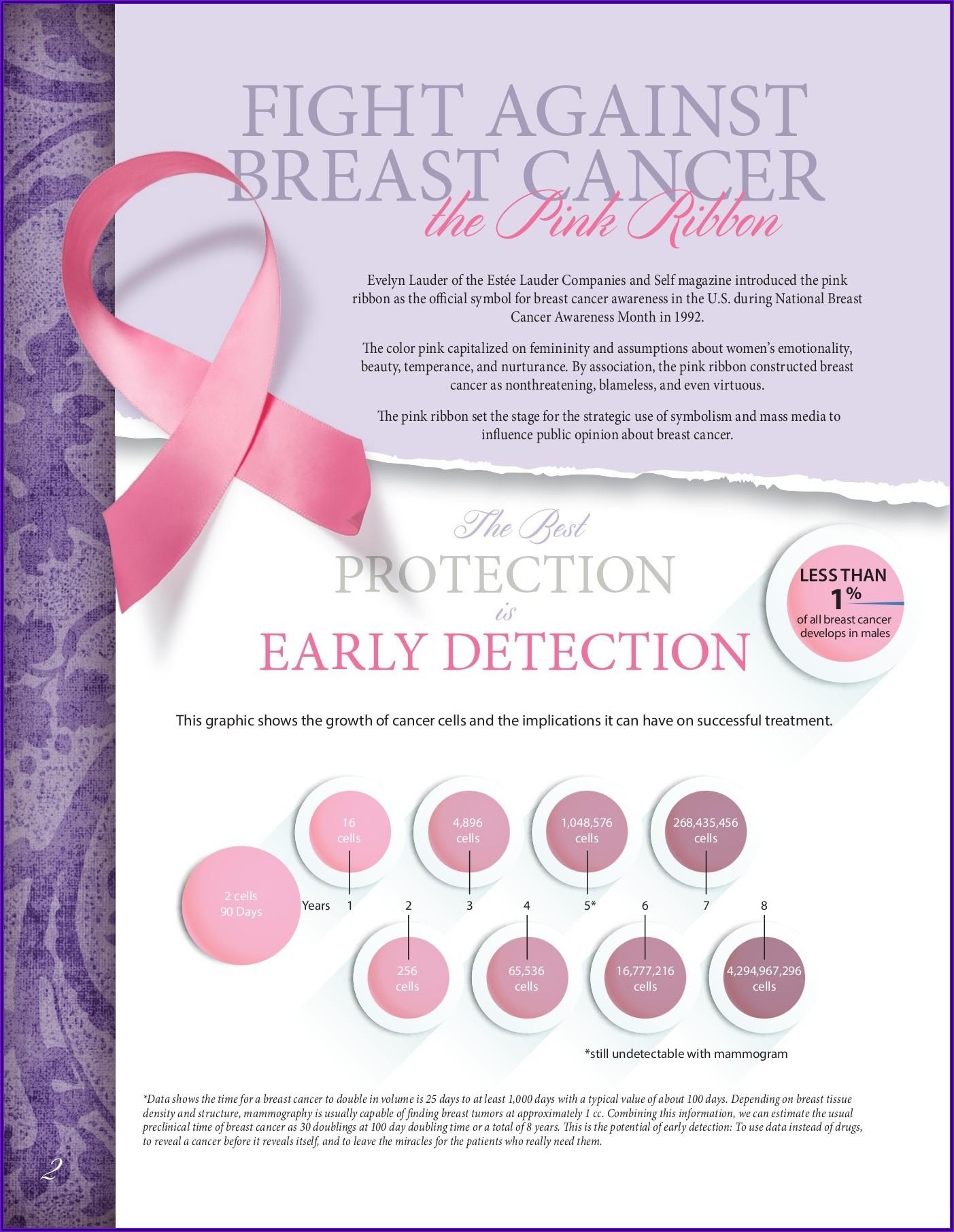 Breast Cancer Awareness Brochures