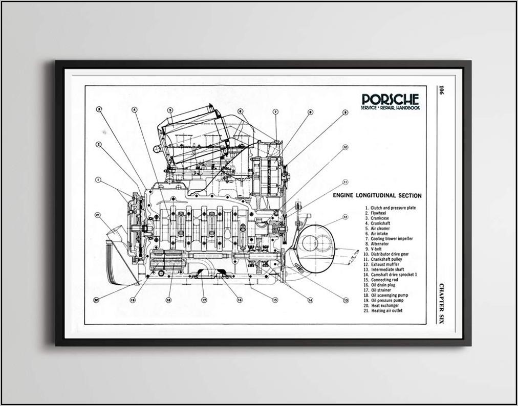 Car Engine Diagram Poster