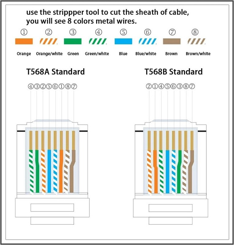 Cat6 Network Cable Wiring Diagram