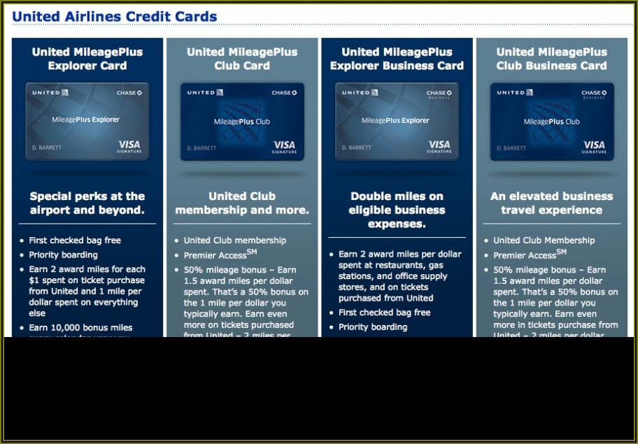 Chase Business United Mileageplus Card Benefits