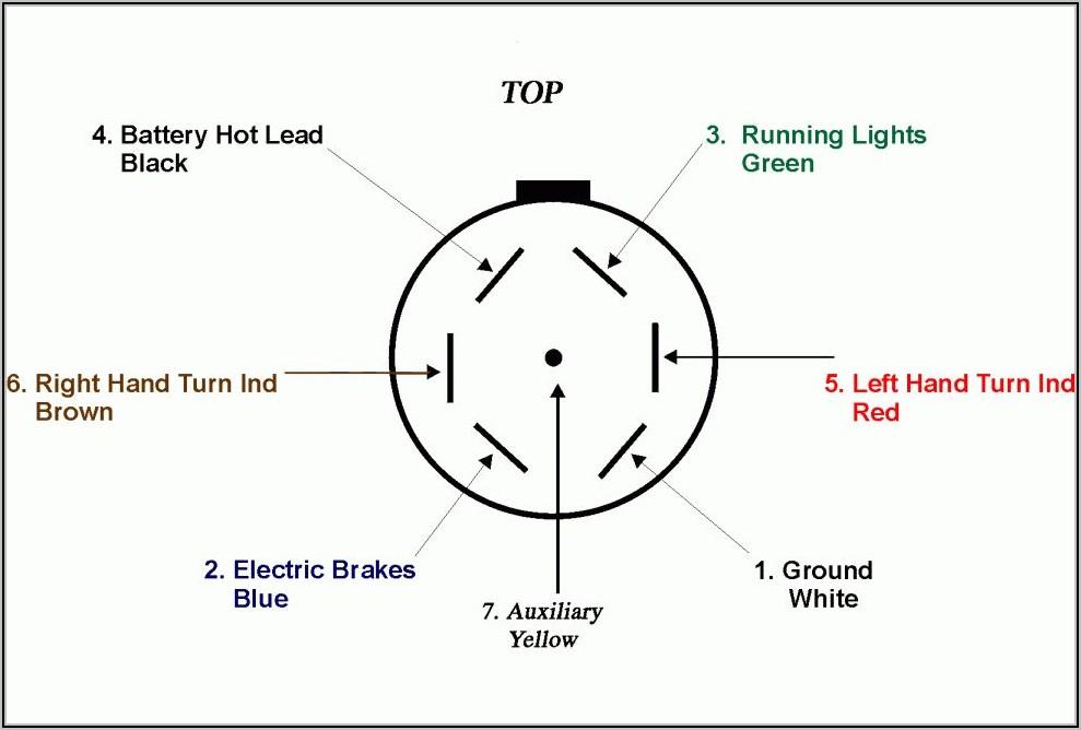 Chevy 7 Pin Trailer Plug Diagram