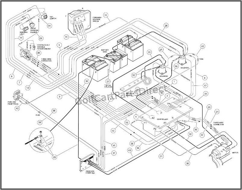 Club Car Wiring Diagram 36v