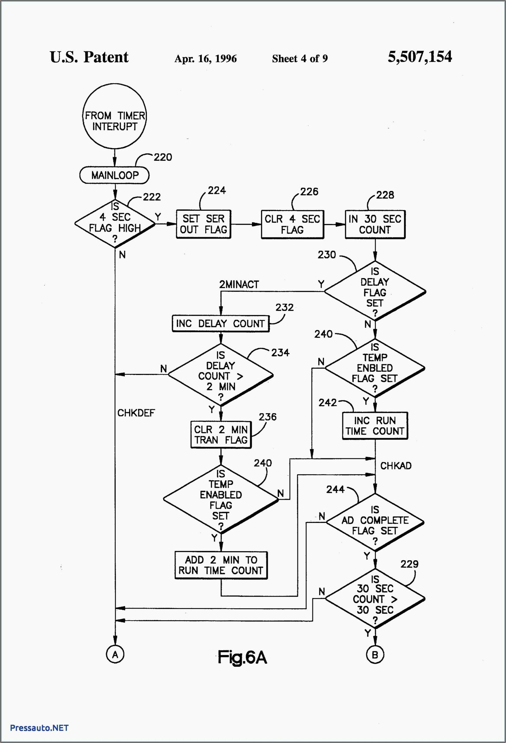 Club Car Wiring Diagram Troubleshooting