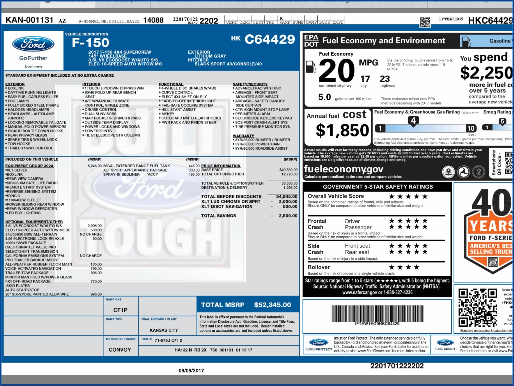 Factory Invoice Vs Dealer Cost