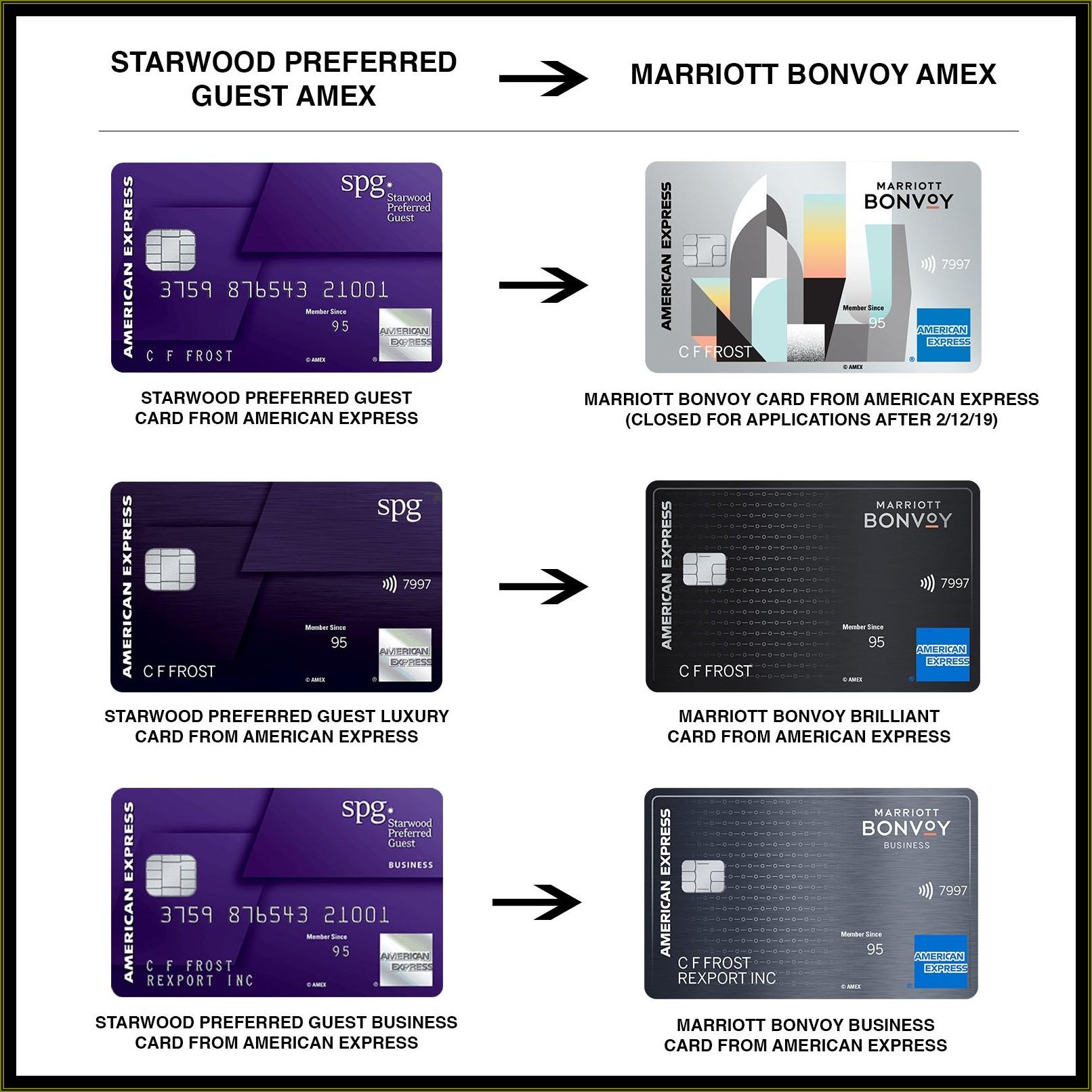 Marriott Business Card Benefits