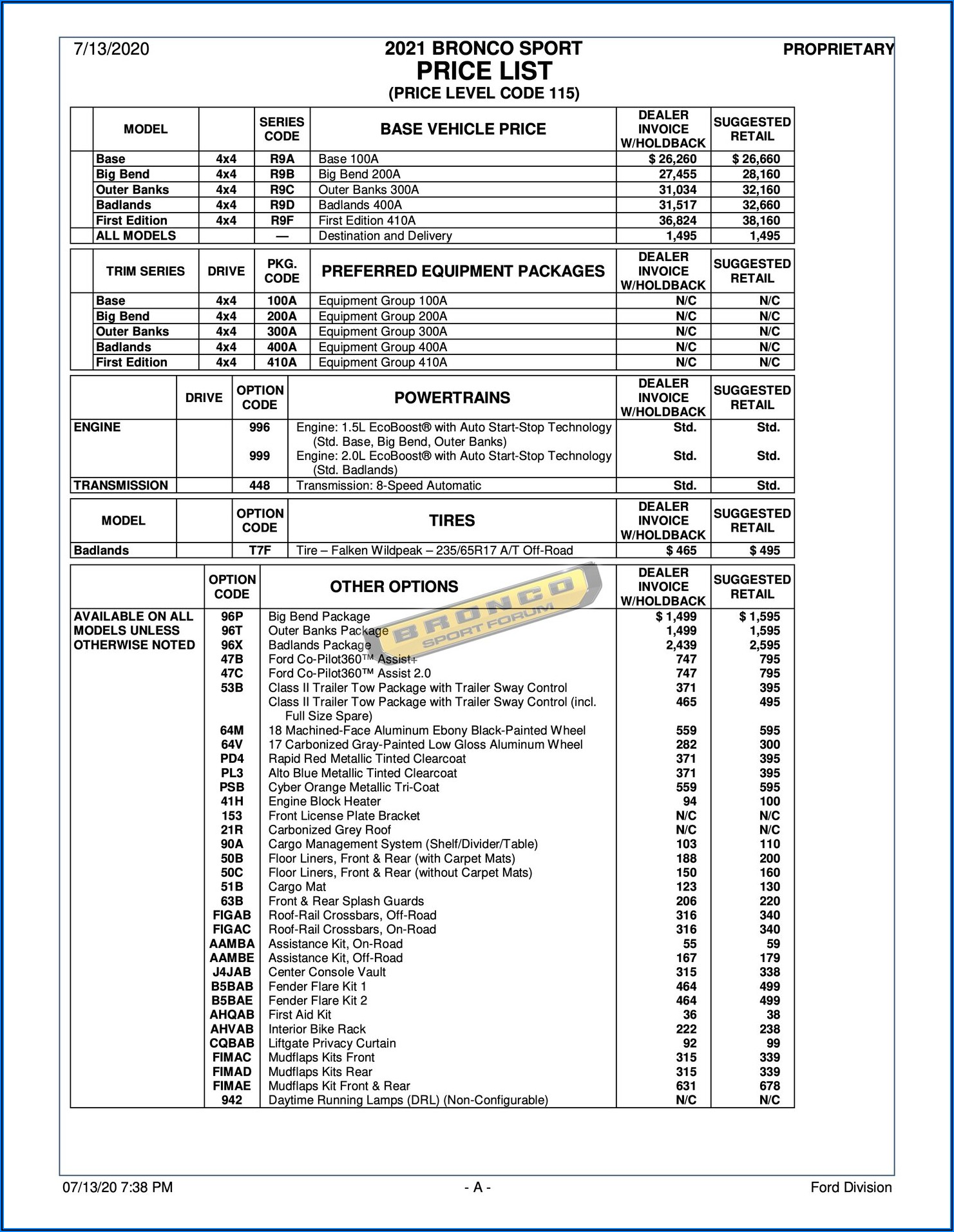New Car Pricing Dealer Invoice