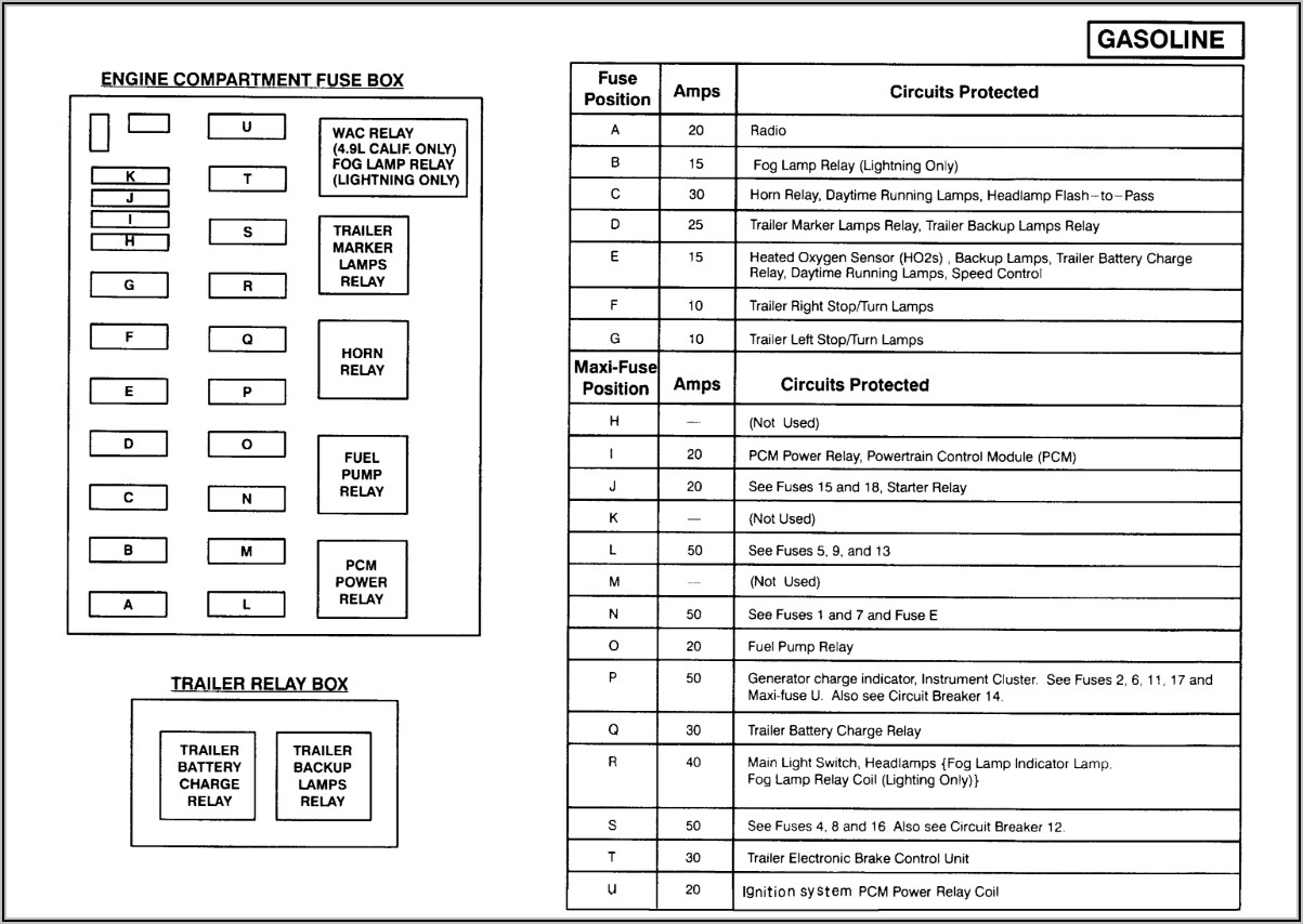 Owner Manual 2005 Ford F150 Fuse Box Diagram