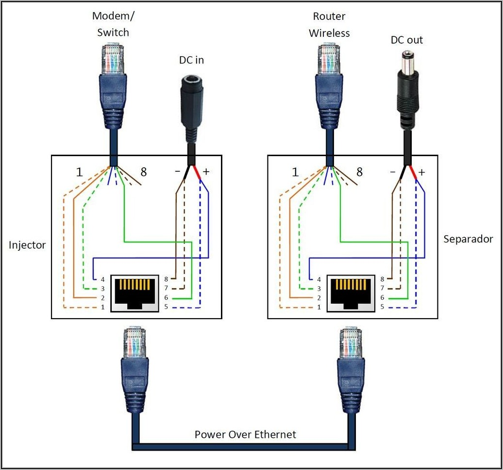 Power Over Ethernet Cable Wiring Diagram