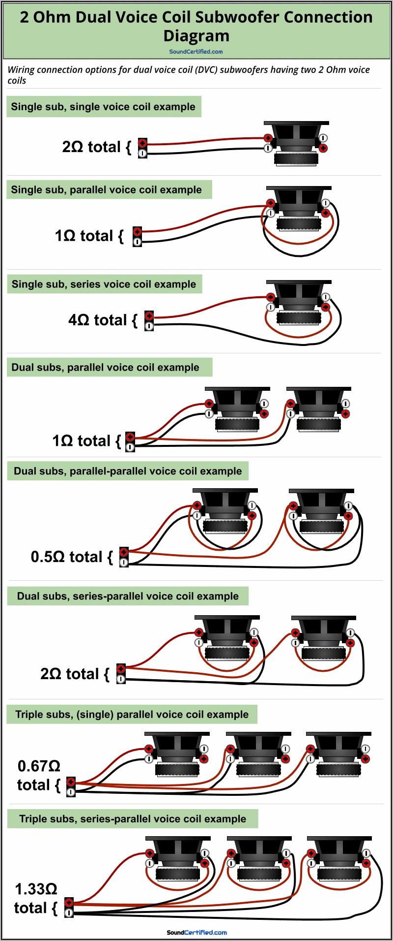 Single Subwoofer Wiring Diagram