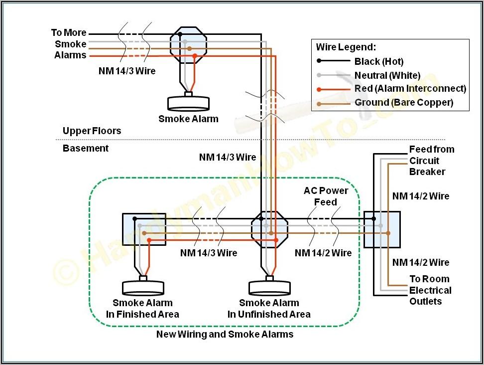 Smoke Alarm Placement Diagram