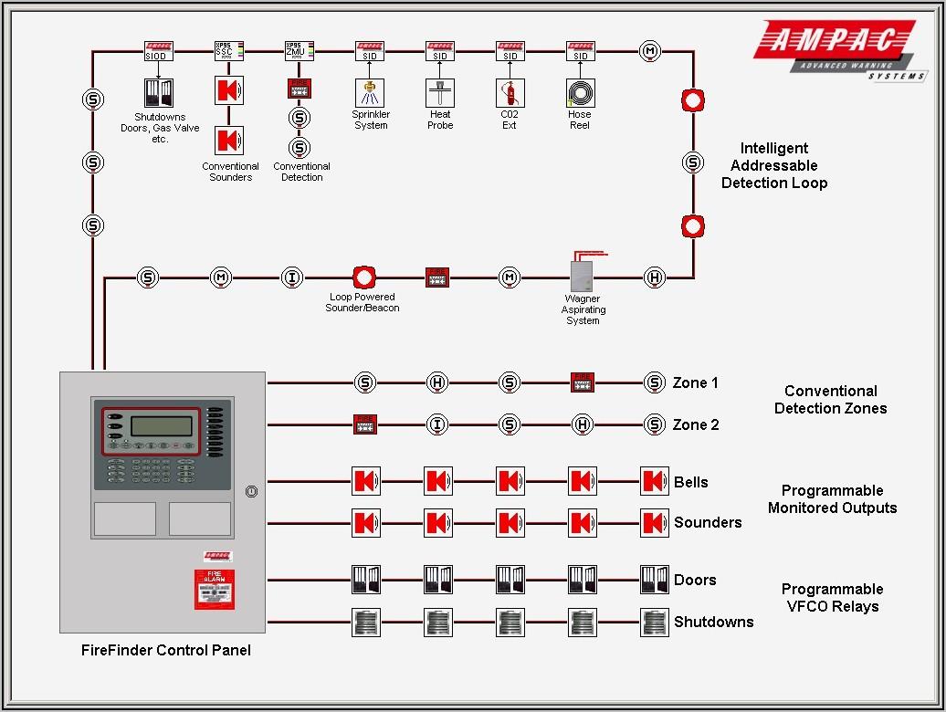 Smoke Detector Installation Diagram