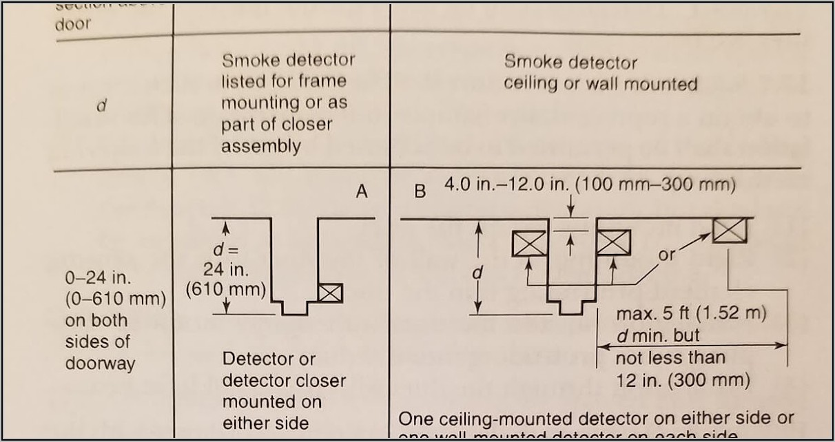 Smoke Detector Placement Diagram Nfpa