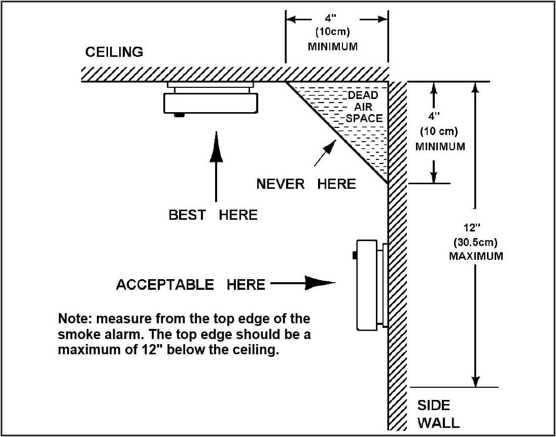 Smoke Detector Placement Diagram Uk