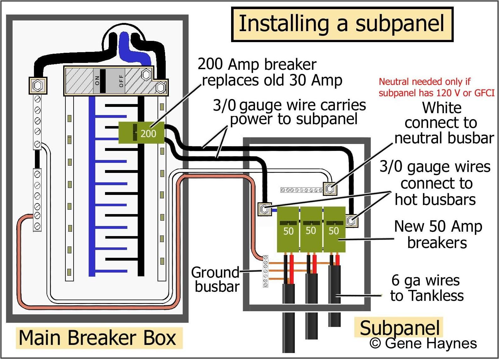 Sub Panel Box Wiring Diagram