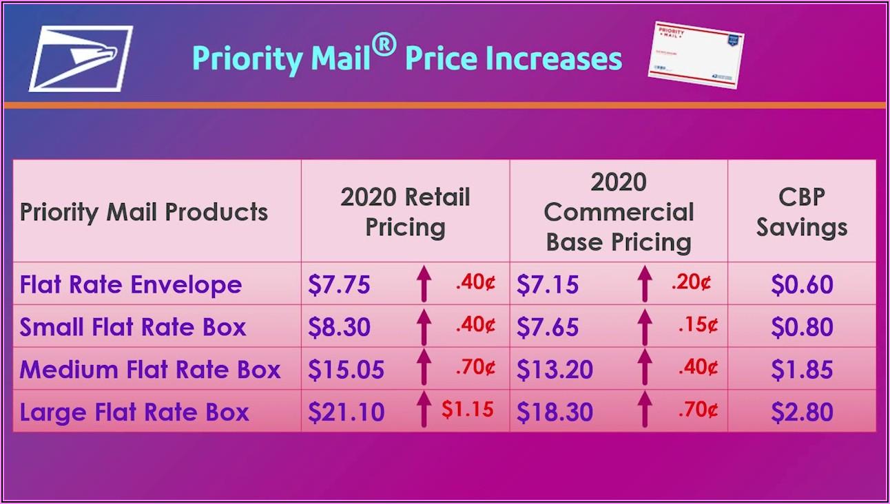 Usps Padded Envelope Rates 2020