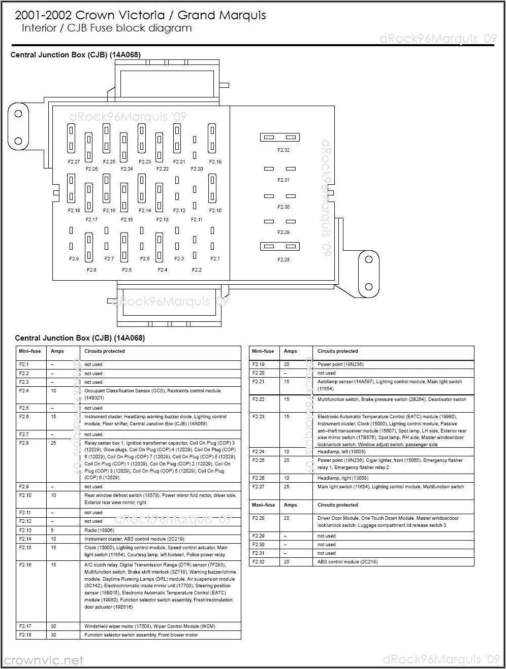 02 Ford Explorer Interior Fuse Box Diagram