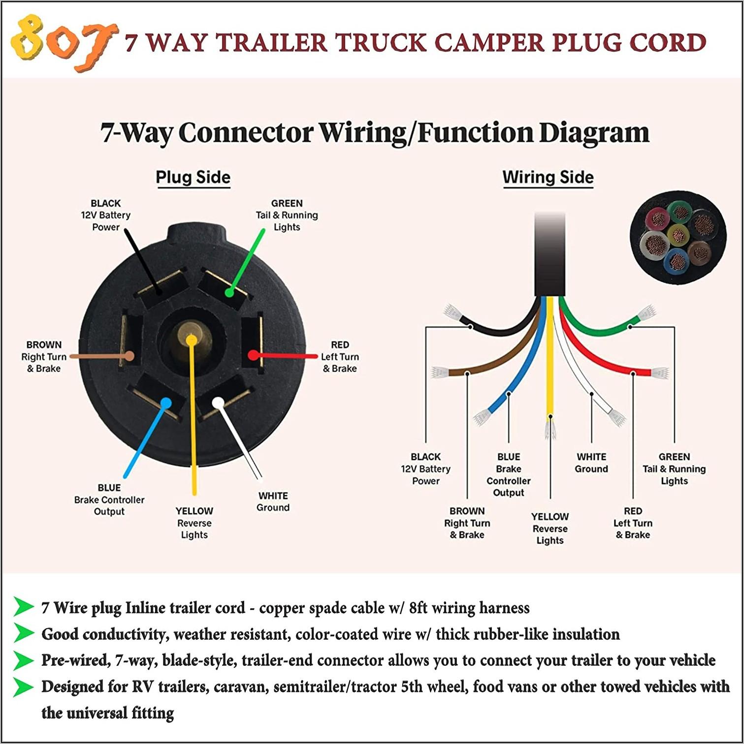 1998 Chevy Silverado 7 Pin Trailer Wiring Diagram