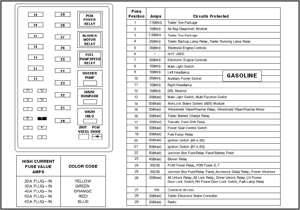 2000 Ford F150 Fuse Box Diagram