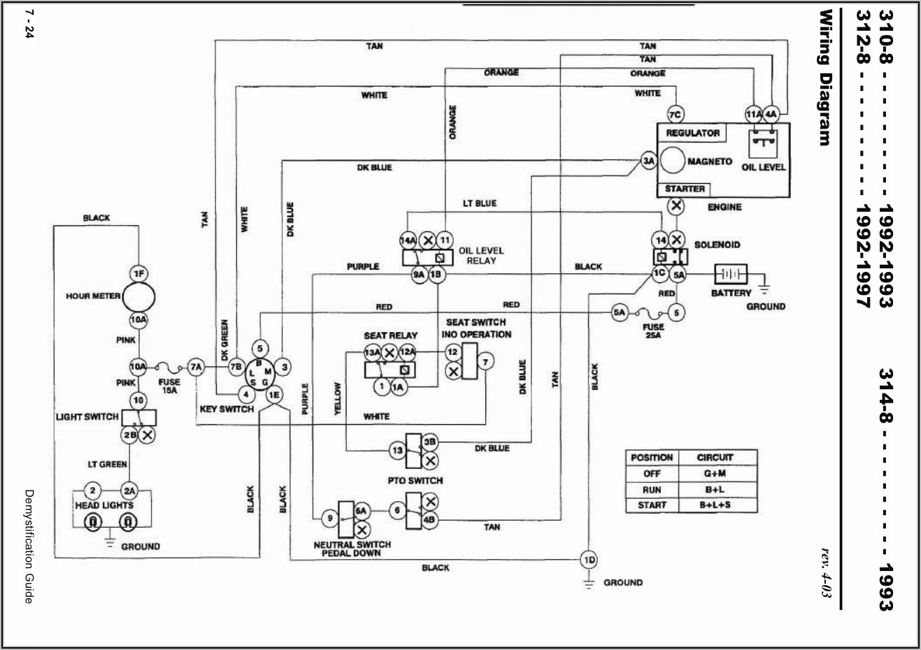 2000 Ford F150 Ignition Wiring Diagram