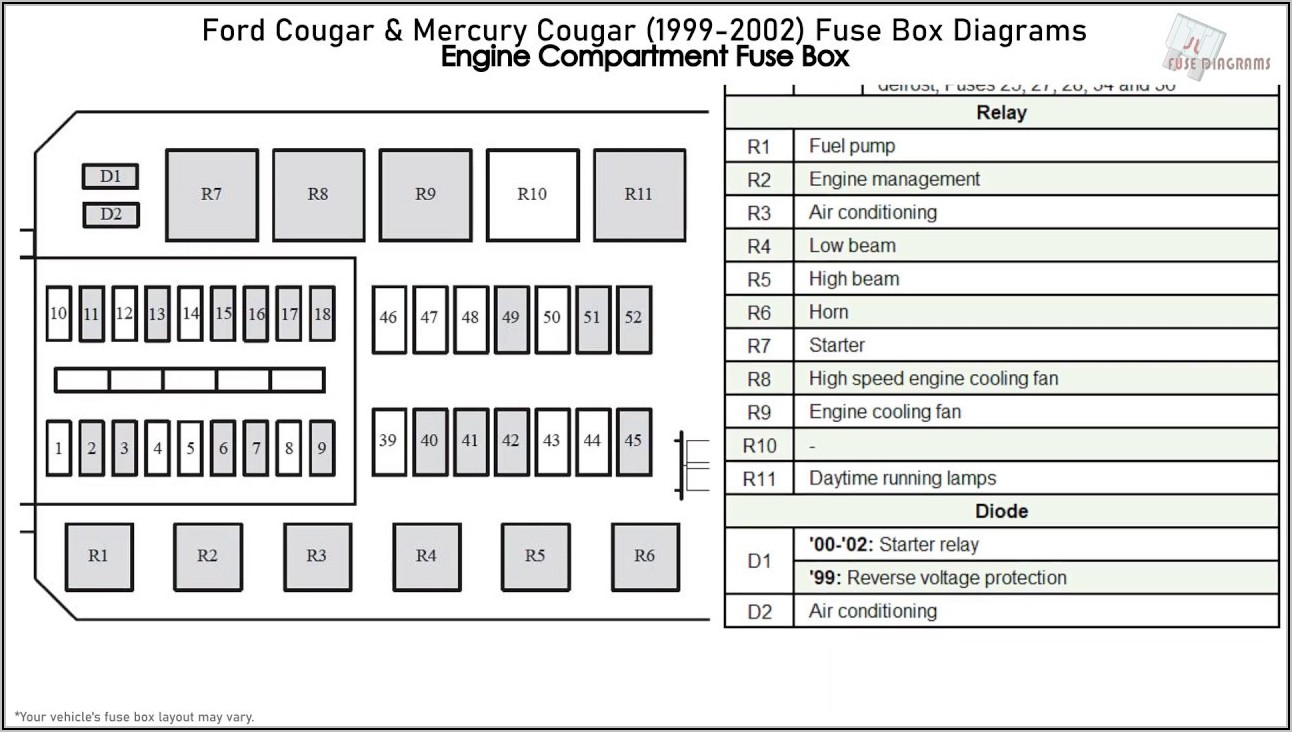 2002 Ford Explorer Auxiliary Fuse Box Diagram