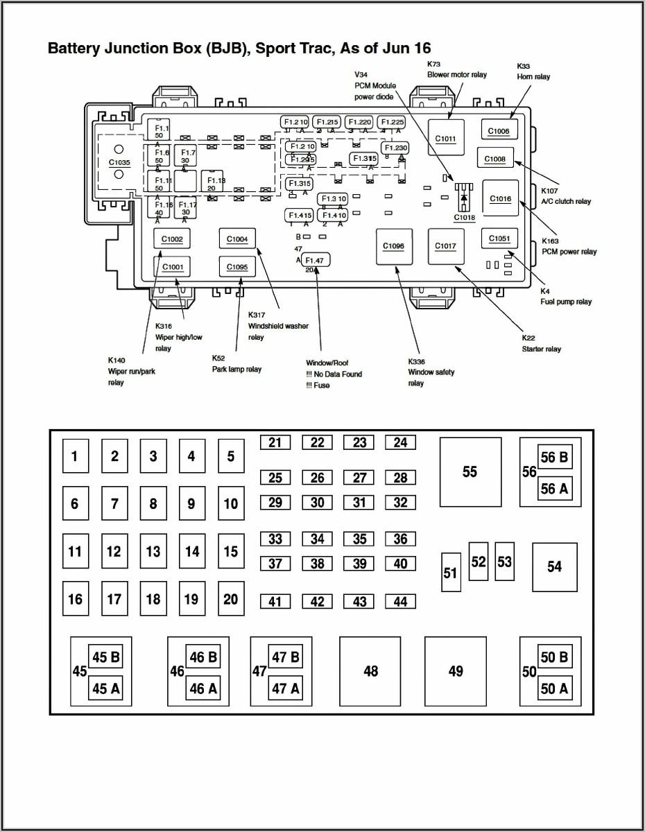 2002 Ford Explorer Fuse Box Diagram Under Hood