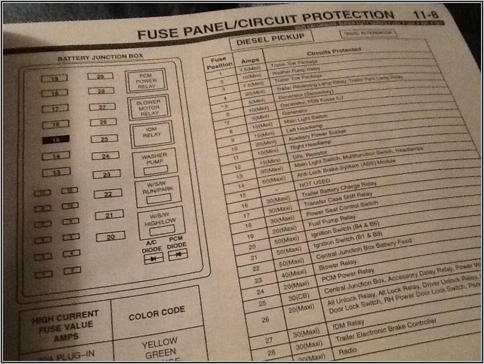 2006 Ford F150 Fuse Box Diagram